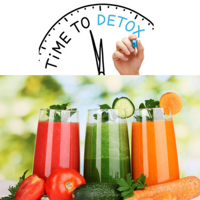 The Importance of Detoxification and Cleansing